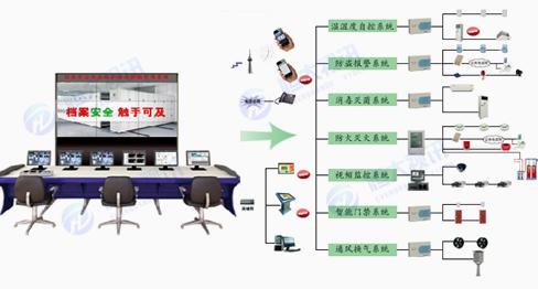 数据分析系统